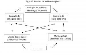 modelo-analise-completo